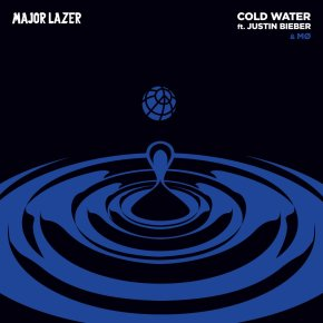 "(303) MusicMonday (""Cold Water"")"